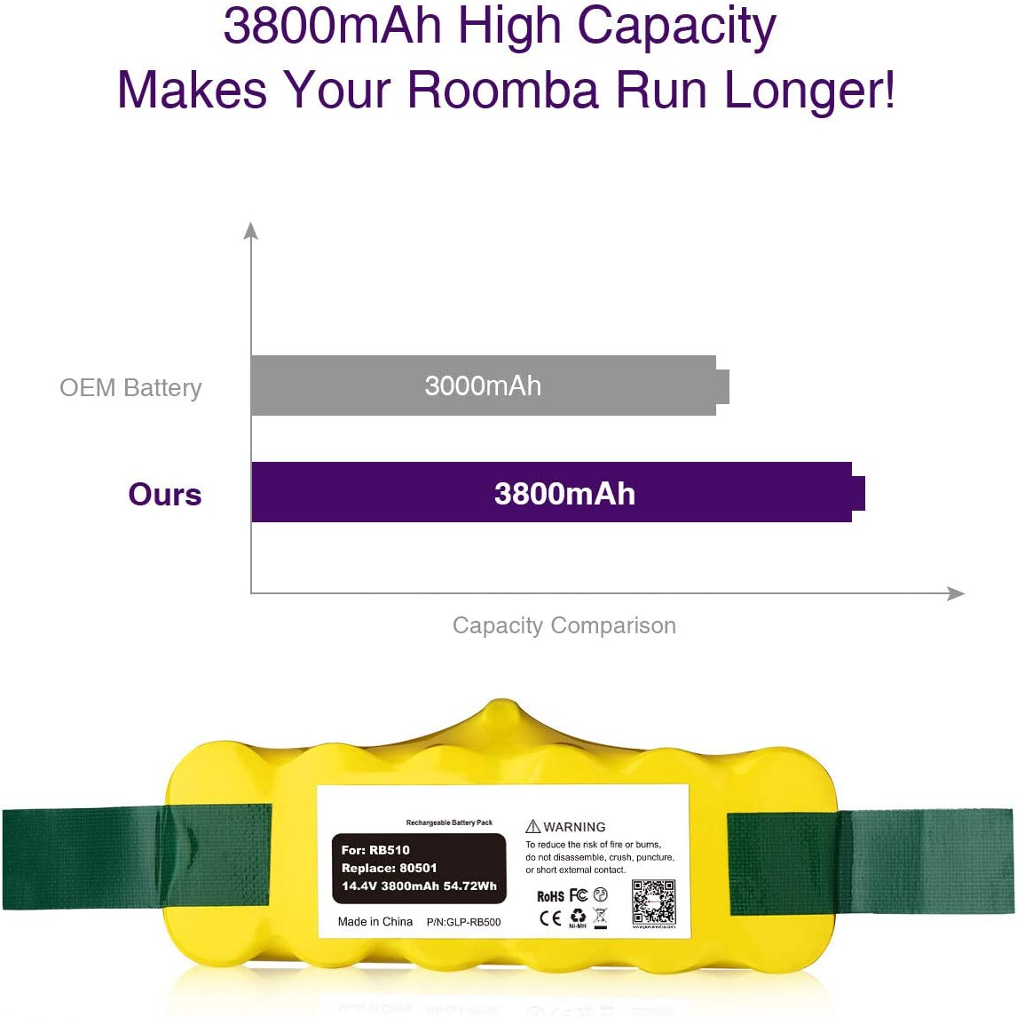 3.8Ah Ni-Mh Replacement Battery Compatible with iRobot Roomba 14.4V R3 500 600 700 800 900 Series 500 510 531 535 540 550 552 560 570 580 595 620 650 660 700 760 770 780 790 800 870 900 980