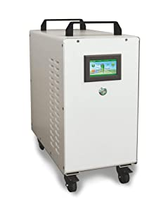 POTRWOK日本 3200Wh AC出力1500W
