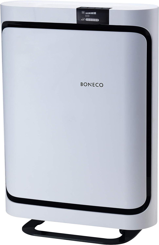 boneco p500 review