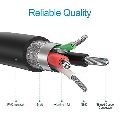 Nllano Cable para Impresora 1.5 Meters, Cable USB 2.0 de ...