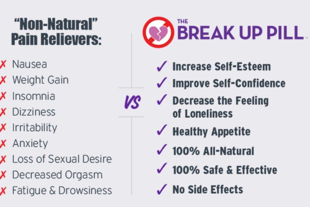 side effects of a breakup