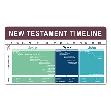Amazon com : New Testament Timeline Bookmark - LDS Seminary