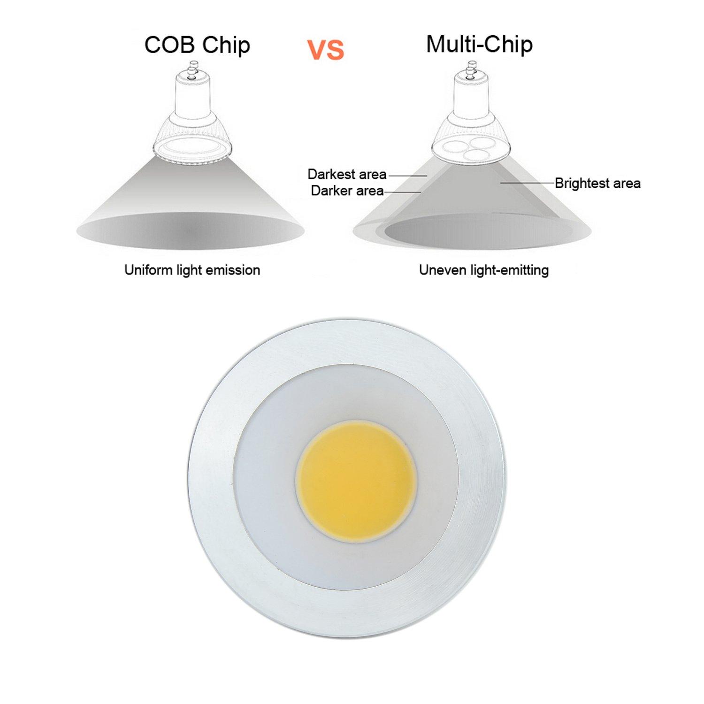 61qA7bbNjML._SL1500_ Faszinierend 40 Watt Glühbirne Entspricht Energiesparlampe Dekorationen