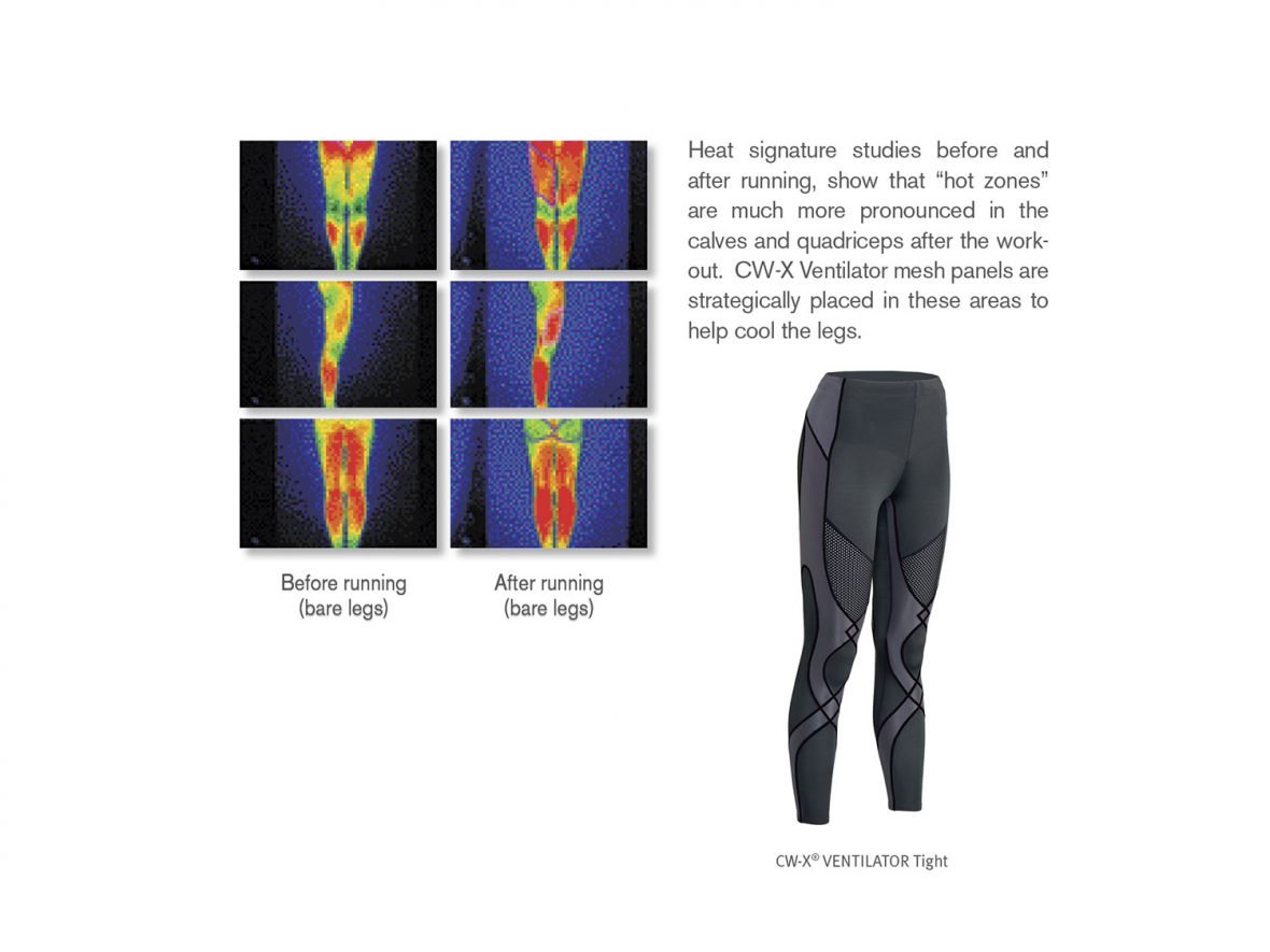 CW-X Womens Mid Rise Full Length Stabilyx Ventilator Cooling Compression Tights 127809-085-P
