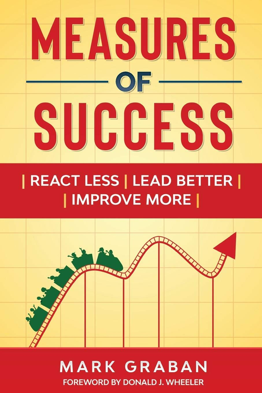 Measures Of Success  React Less Lead Better Improve More