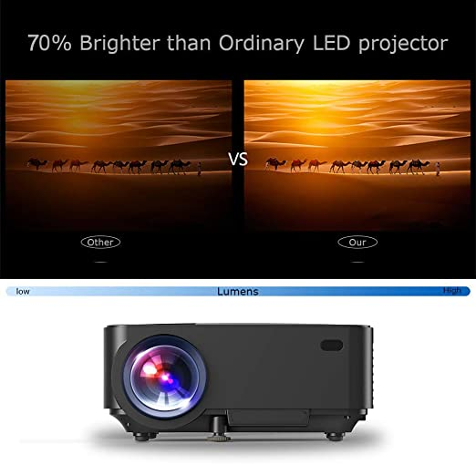 Proyector,DBPOWER T20 Proyector Portátil,LED LCD Mini Proyector ...