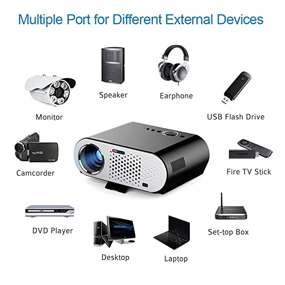 1280 * 800 Mini proyector Portable de 1080p Full HD LED 3200 ...