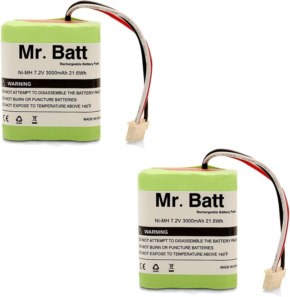 Mr.Batt 3000mAh Replacement Battery for iRobot Braava 380, 380T, Mint 5200, 5200B, 5200C Floor Mopping Robots (2-Pack)