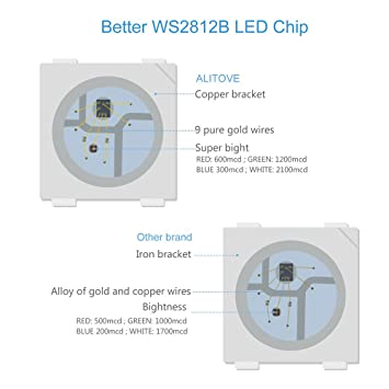 Pleasant Amazon Com Alitove Ws2812B Individually Addressable Led Strip Light Wiring 101 Vieworaxxcnl