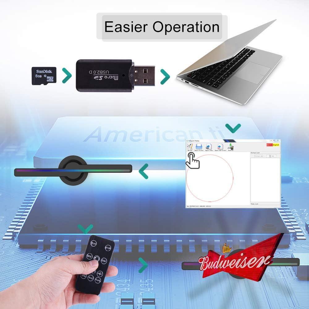 Amazon.com: Ventilador proyector holográfico 3D con pantalla ...