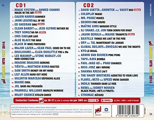 Telecharger L'album Compilation NRJ Spring Hits 2015 CD1