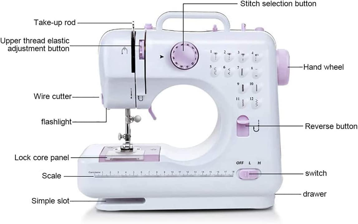 Childrens Cloth Mini Multi-Function Sewing Machine with 2 Speeds,12 Stitches for Fabric Family Travel Use Clothing Qulable Household Beginner Sewing Machine