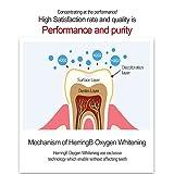 [HeringB]Teeth Whitening Gel 1, 2 Week