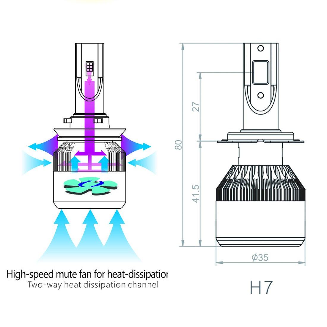 Safego 2X H7 LED Faro Bombillas Alquiler de Luces LED 72W 7600Lm LED l/ámpara con la viruta del COB para el Coche veh/ículo NO CANBUS