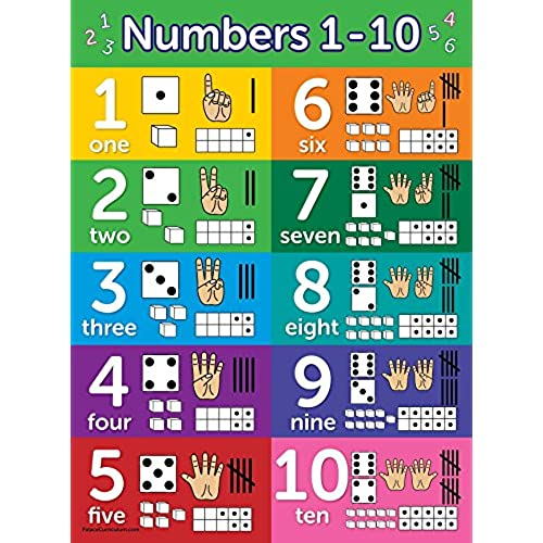 8 Educational Wall Posters For Toddlers - ABC - Alphabet, Numbers ...