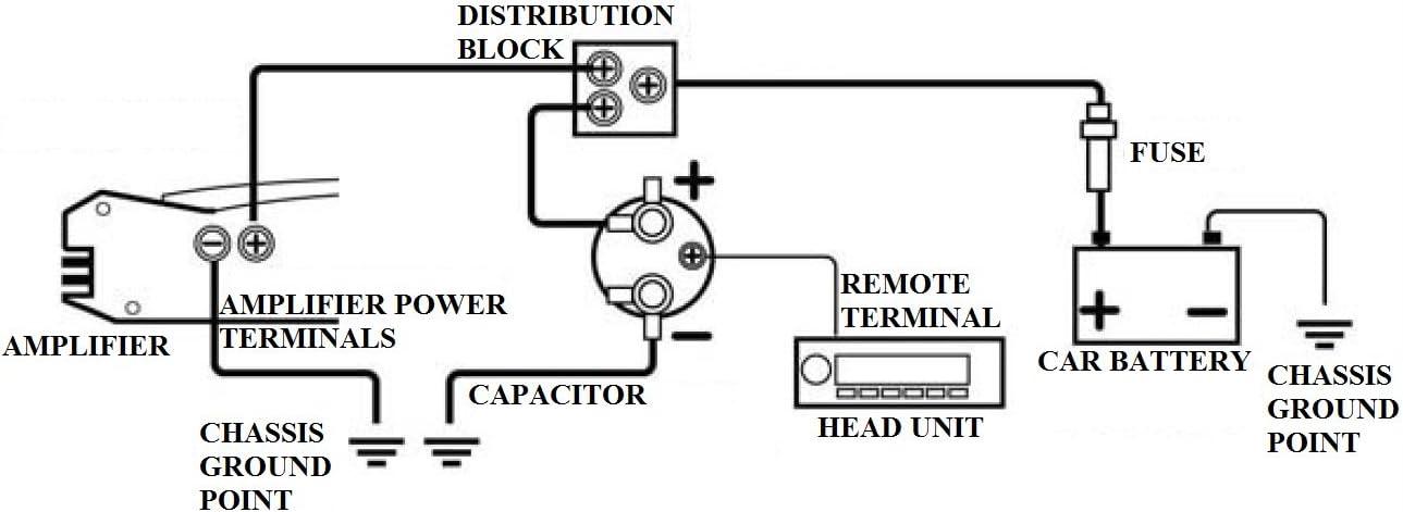 Amazon Com Boss Audio Systems Cpbk2 2 Farad Car Capacitor For