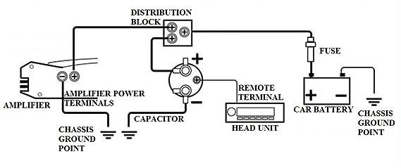Stinger Audio Capacitor Wiring - All Wiring Diagram
