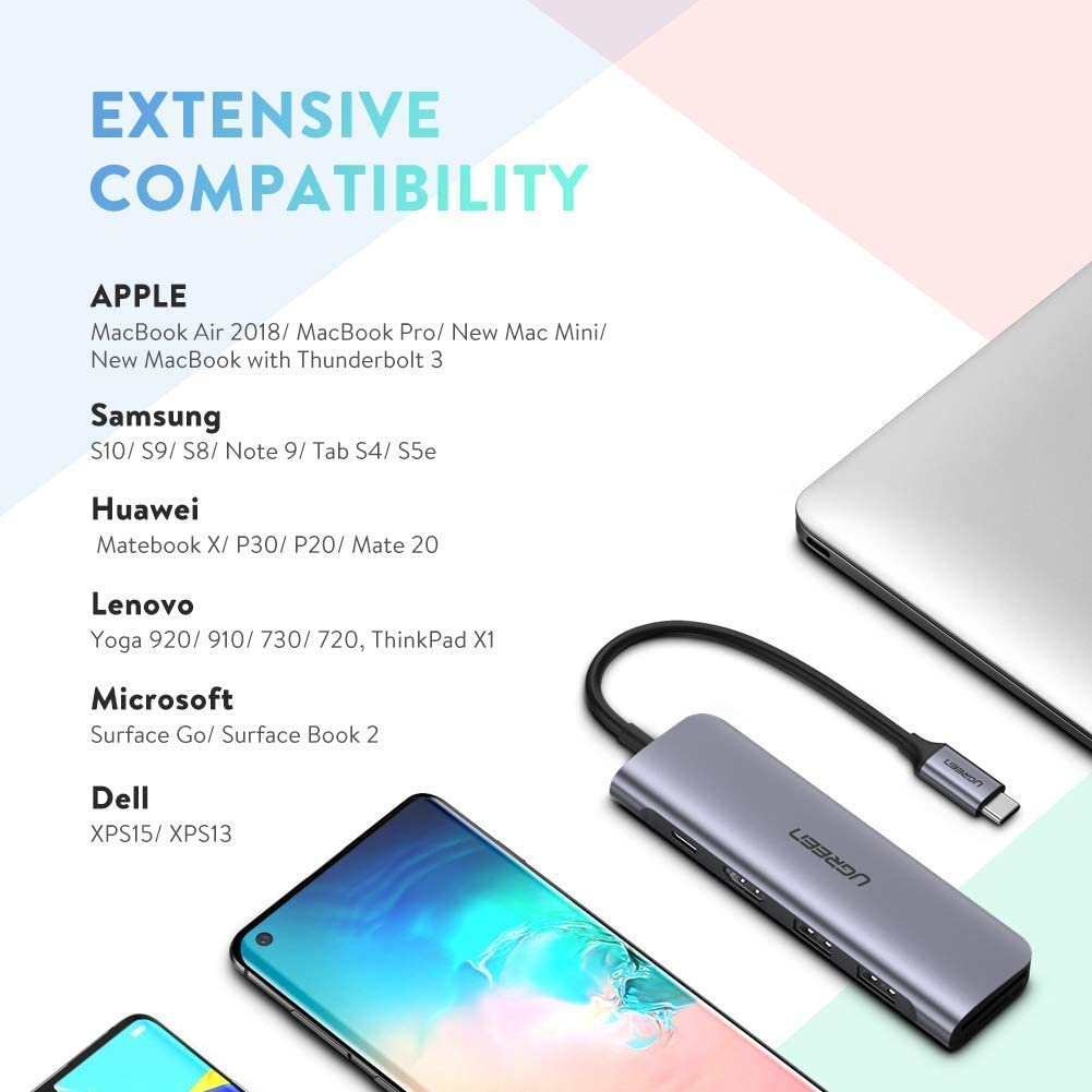 Modems 1.5FT Cameras Printers UGREEN Bundle USB C Hub 6 in 1 Type C to HDMI 4K with USB 3.0 A to A Cable for Data Transfer Hard Drive Enclosures