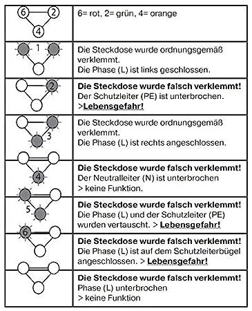 Atemberaubend Live Und Neutralleiter Zeitgenössisch - Der ...