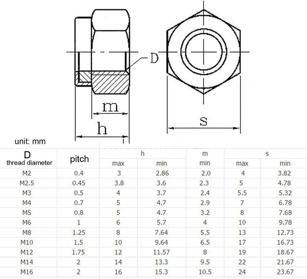 Size : 304 Stainless steelM8 10pcs Hlyp 2//5//25pcs M2 M2.5 M3 M4 M5 M6 M8 M10 M12 M16 304 Stainless Steel Hex Insert Lock Nut Self-Locking Nut Locknut