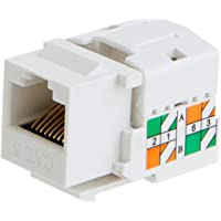 CableCreation 20-Pack Cat6 / RJ45 Keystone Module Connector, Keystone Punch Down Stand , White