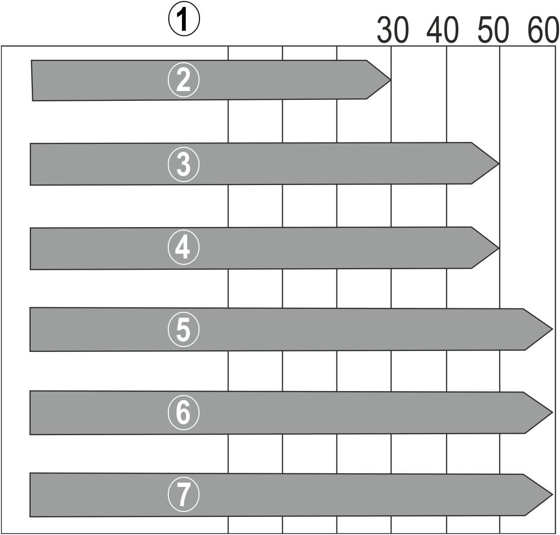 Fensterrahmenschraube Zylinderkopf TX 30 VE=100 verzinkt blau 7.5x72