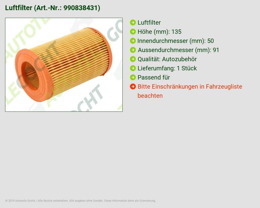 Luftfilter Filter f/ür Smart Fortwo 450 Cabrio City 0.6 0.7 0.8 98-07