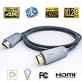 FIBBR Ultra Fiber Optic HDMI Cable, Support 4K@30HZ