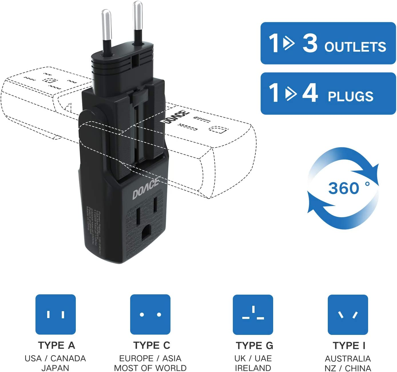 DOACE 2000W Travel Adapter with 3 AC Outlets for Cell Phone, Camera, Laptop MacBook, All in One International Power Adapter Plug Wall Charger, US to UK AU Europe Electrical Adapter Over 190 Countries