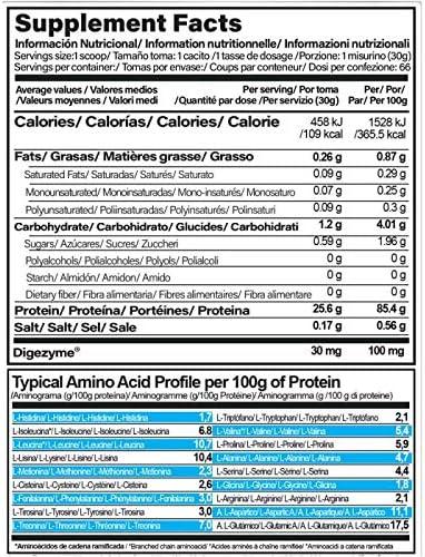 Life Pro Isolate Zero 2Kg | Suplemento Deportivo de Aislado de Proteína de Suero 87%, Mejora Rendimiento Físico y Recuperación, Sabor ...