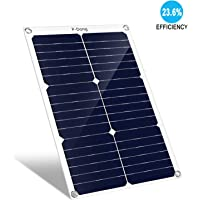 Himino 20W 12V/5V Waterproof Solar Panel Battery Charger with USB Output Ports, Portable Solar Charger for Car, RV, Boat, Cell Phone & More