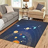 InterestPrint Solar System Area Rug Cover 7′ x 5′ Feet, Educational Playtime Galaxy Outer Space Throw Rayon Fiber Carpet Rugs Cover for Home Living Dining Room Decoration