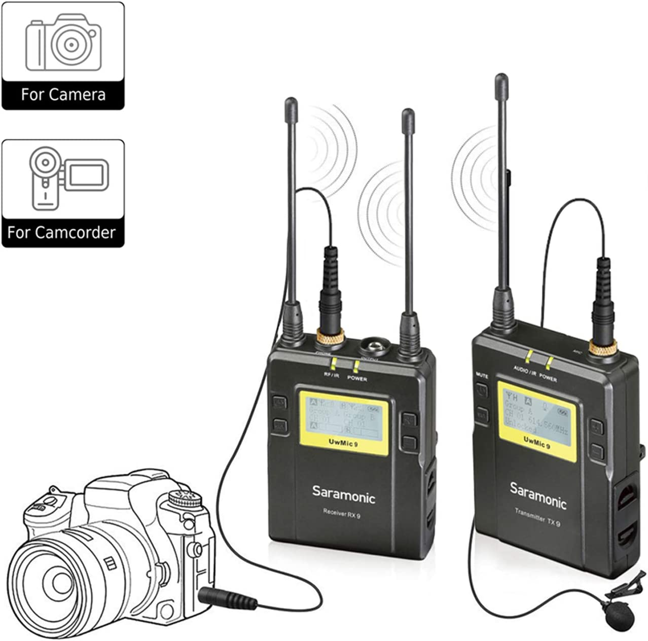 Saramonic UWMIC9-TX9+RX9 - Sistema de micrófono de Solapa ...