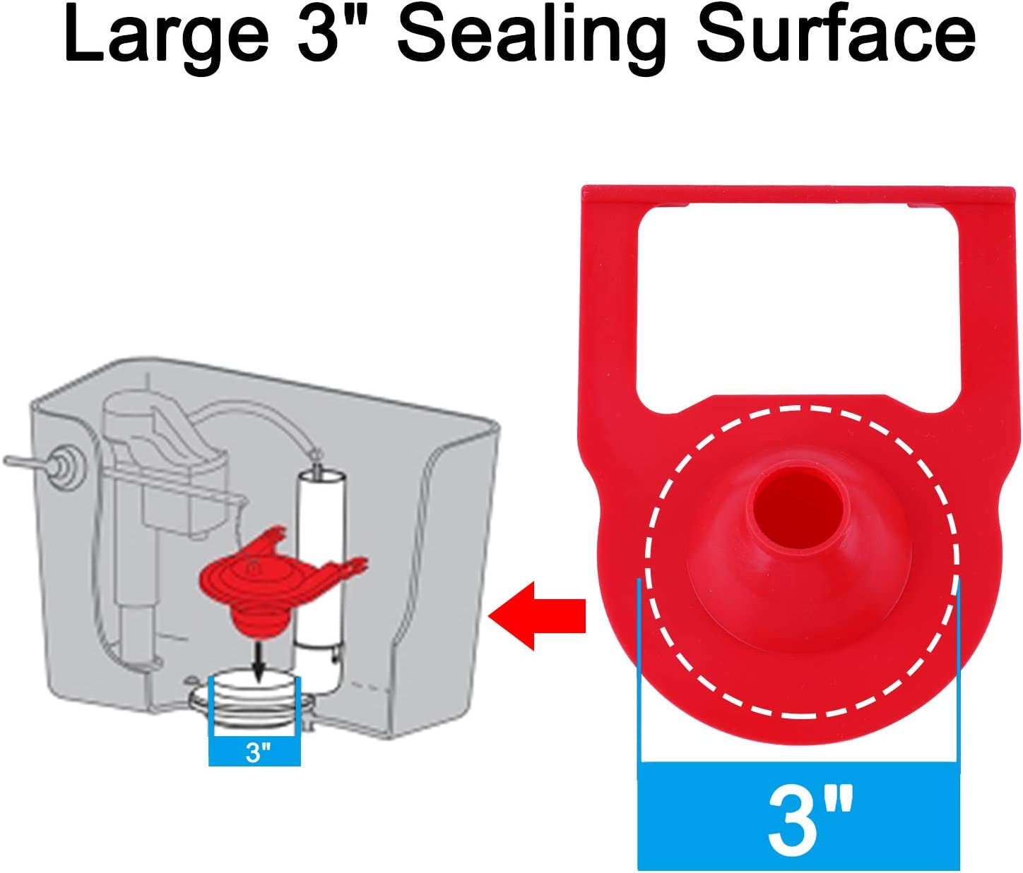 2 Inch Toilet Hinge Flapper Red Toilet Repairs-Replaces fit for Kohler Parts 84995 and 1000490