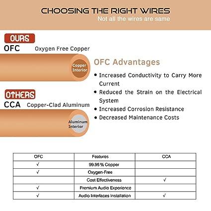 18 AWG Elektrische Draht - Verl_ngerung 12 V Kabel Silikon Draht 2 ...