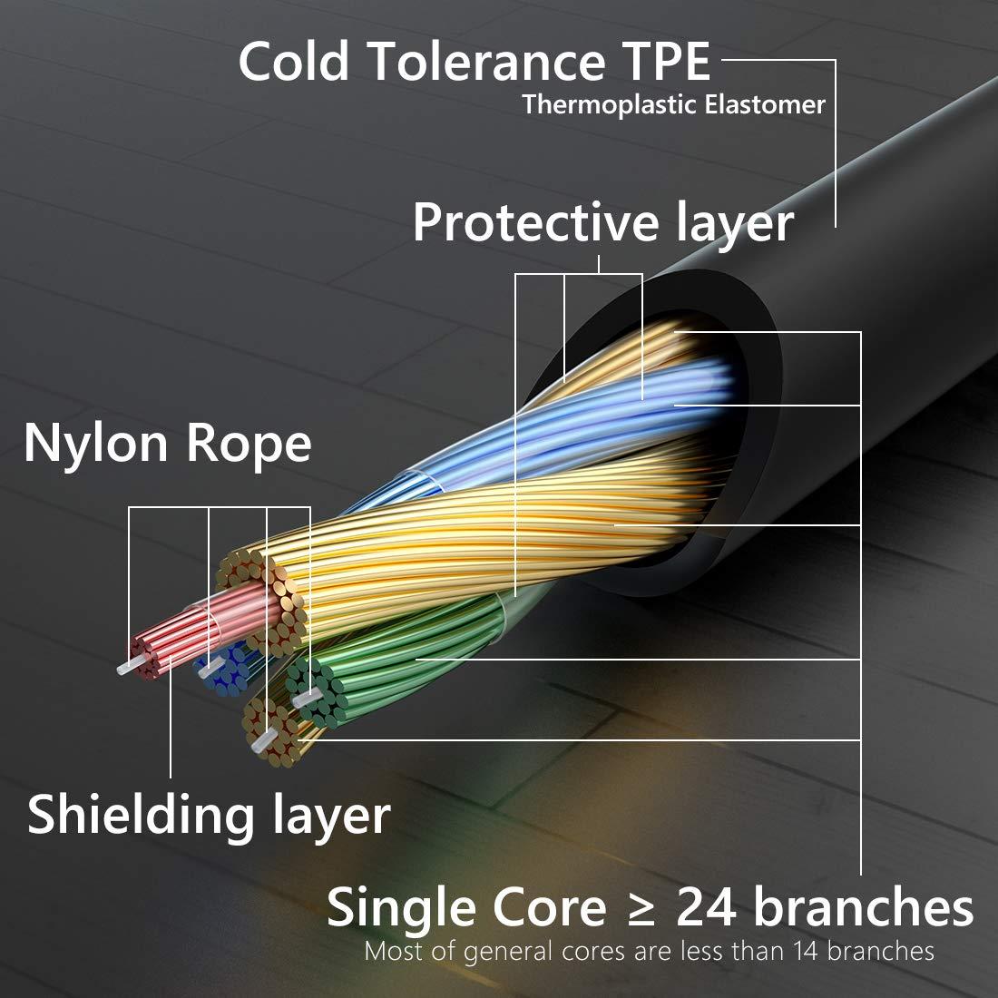 Koss ProDj200 Crossfade 2 1.5m LP cable de audio de repuesto con micr/ófono y control de volumen M-80 M-100 Geekria QuickFit Cable est/éreo de 3,5 mm para auriculares V-Moda Crossfade LP LP2