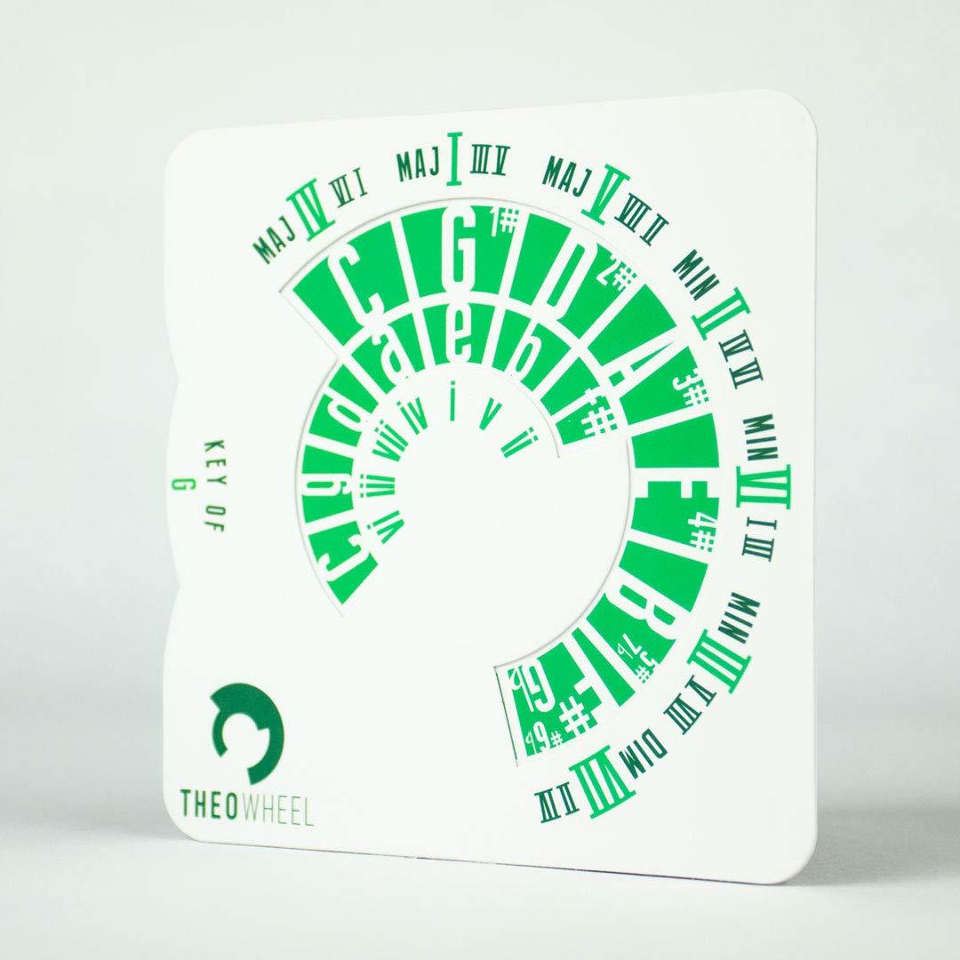 Theo Wheel - Music Theory Made Simple - Círculo de Quintos ...