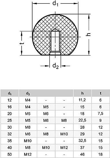 color negro negro ganter Norma Elementos//–/Bola Botones, 20/unidades DIN 319-KU-32-M10-C
