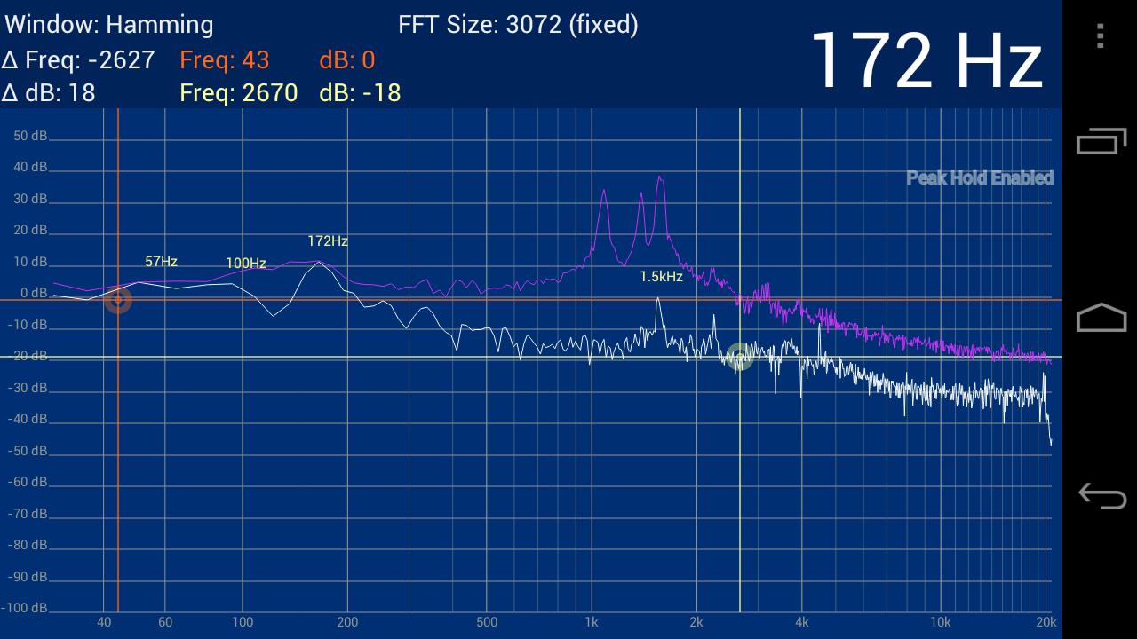 Speedy Spectrum Analyzer