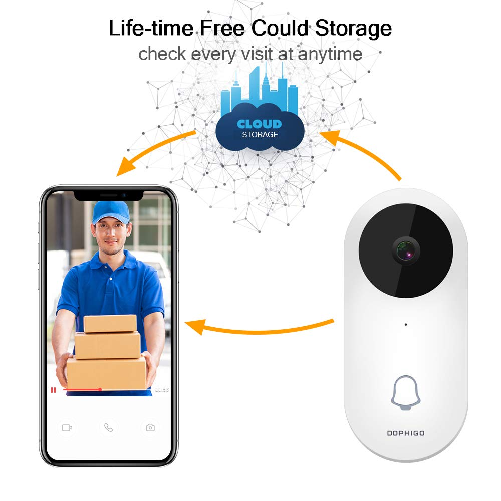 Wifi Video Doorbell,960p HD Smart Security Camera Wireless Door Viewer,Night Vision Real-Time 2-Way Talk & Video,Button Chime ,Rechargeable Battery