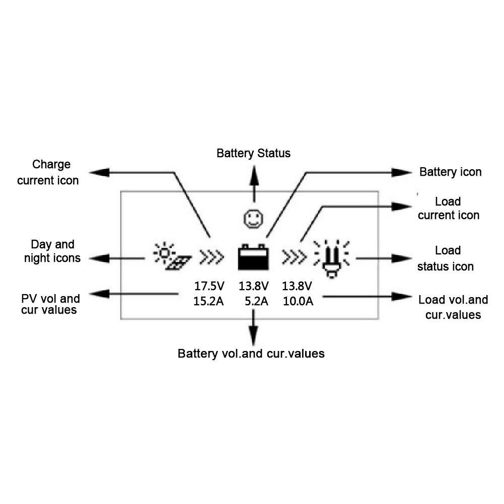 amazon com sun yoba mt50 lcd display remote meter for tracer a rh amazon com