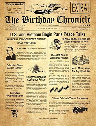 The Birthday Chronicle What Happened on The Month/Year You were Born? Birthdates from 01/01/1900 to 12/31/2016 (Letter Size 8.5 inches X 11 inches Old Parchment Art Background) Frame -