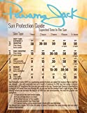 Panama Jack Sunscreen Lotion Multi-Packs