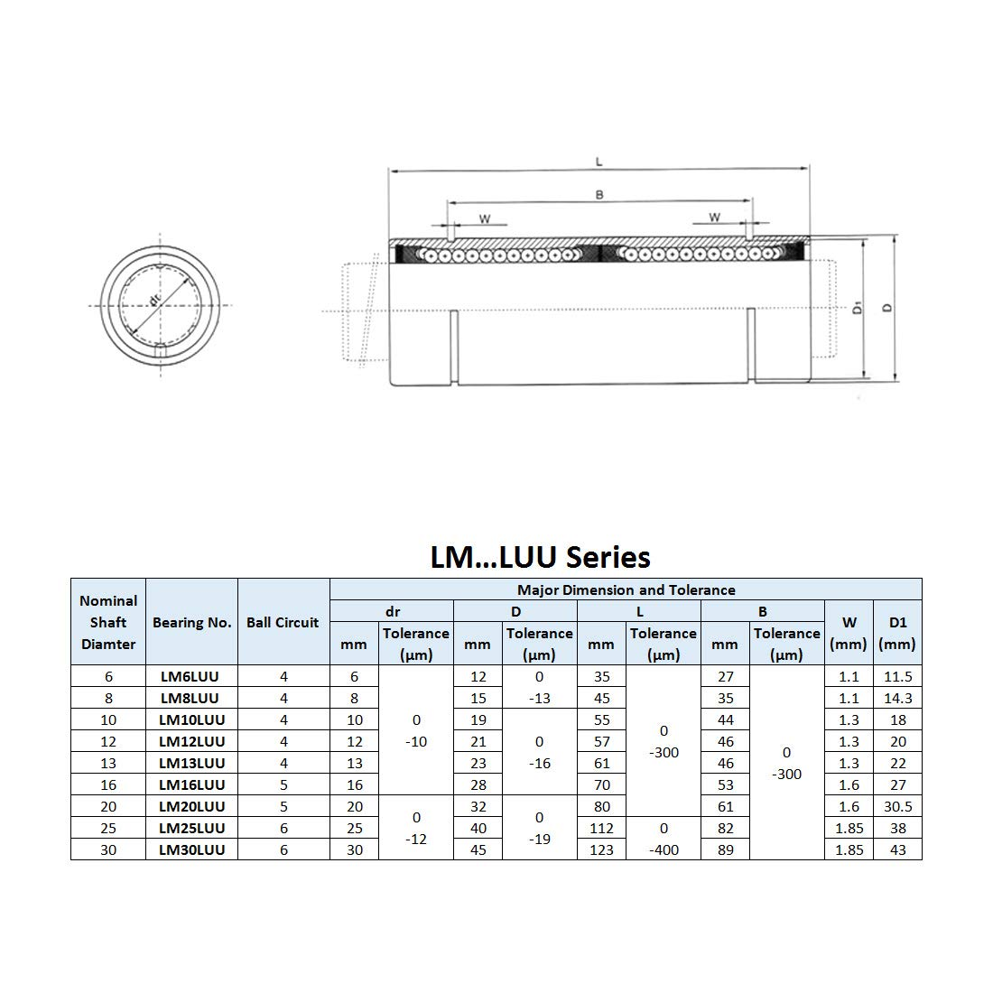 Pack of 2 57mm Length 12mm Bore Dia 21mm OD sourcing map LM12UU Extra Long Linear Ball Bearings