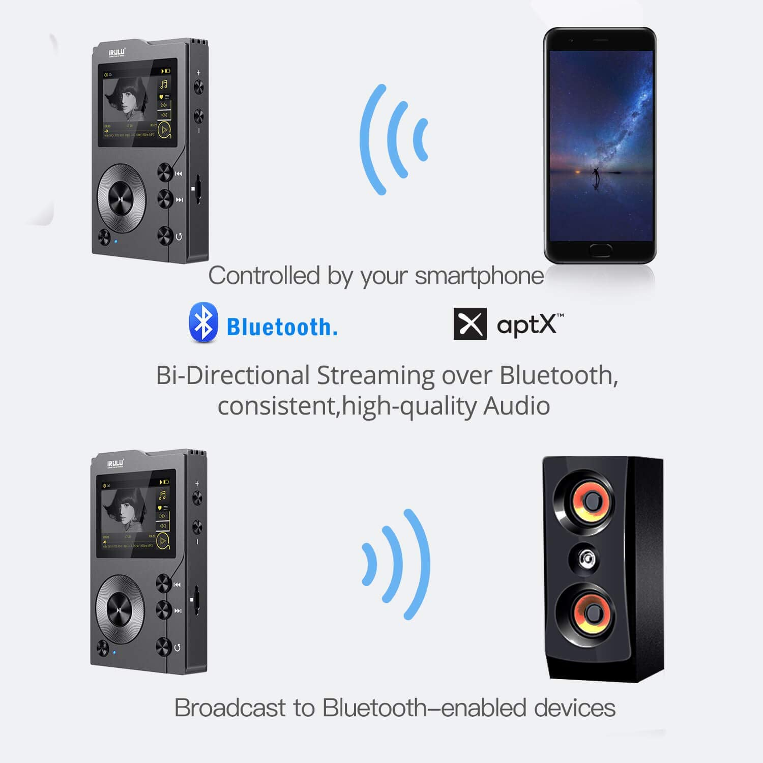 iRULU F20 HiFi MP3 Player with Bluetooth, Lossless DSD High Resolution Digital Audio Music Player, High-Res Portable Audio Player with 32GB Memory Card, Support up to 256GB