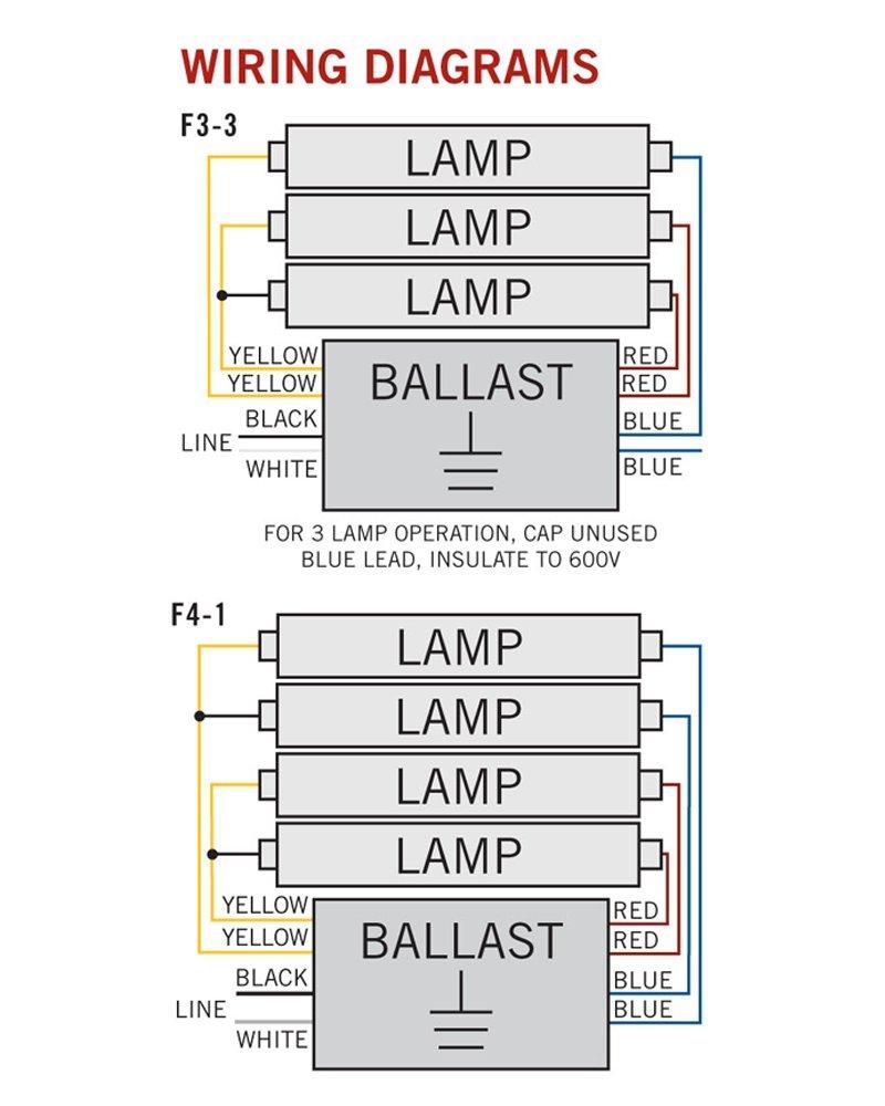 KTEB-432RIS-1-TP-SL 4 Lamp F32T8 120V Electronic Ballast