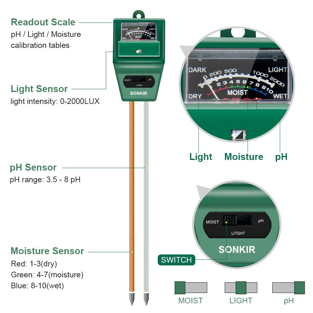 Sonkir Soil Tester, MS02 3-in-1 Plant Moisture Sensor Meter/Light/pH Tester for Home, Garden, Lawn, Farm, Indoor & Outdoor Use, Promote Plants Healthy Growth (Green)