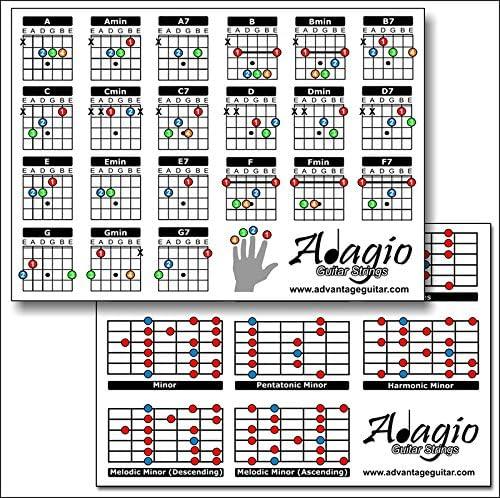 5 Sets. Adagio profesional cuerdas para guitarra eléctrica 10 – 46 ...