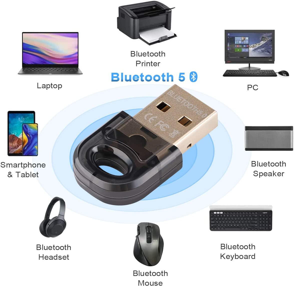 USB Bluetooth Adapter 5.0 Wireless Receiver Transfer Dongle