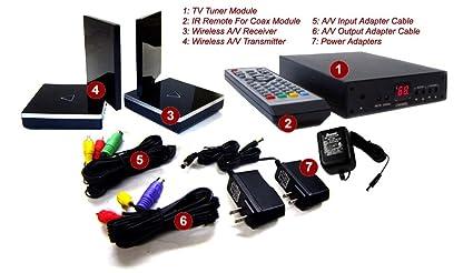 Review 5.8Ghz Wireless RF TV